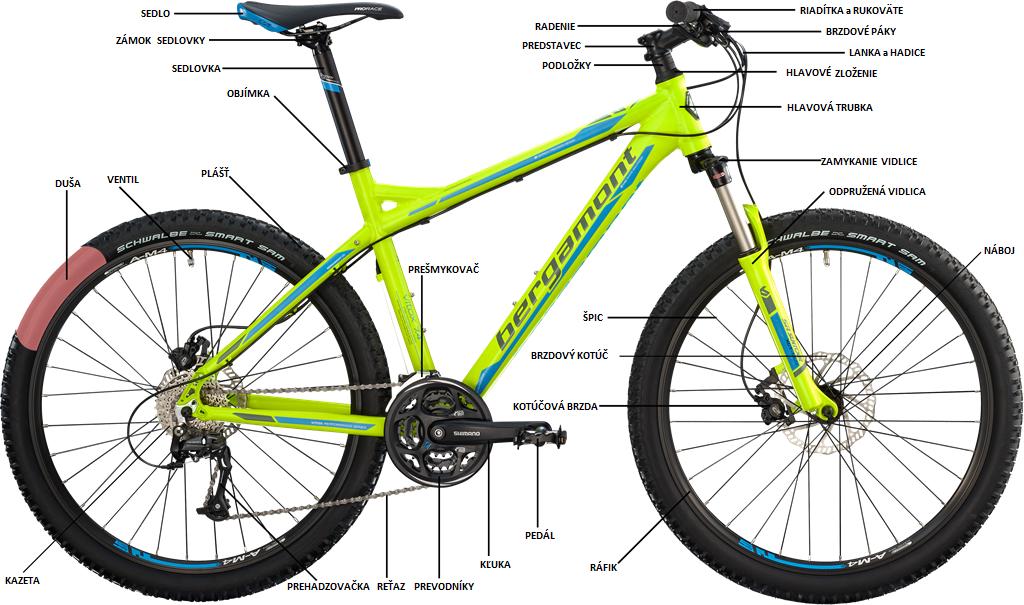 72421a439ed31 Popis horského bicykla | sportisimo.sk