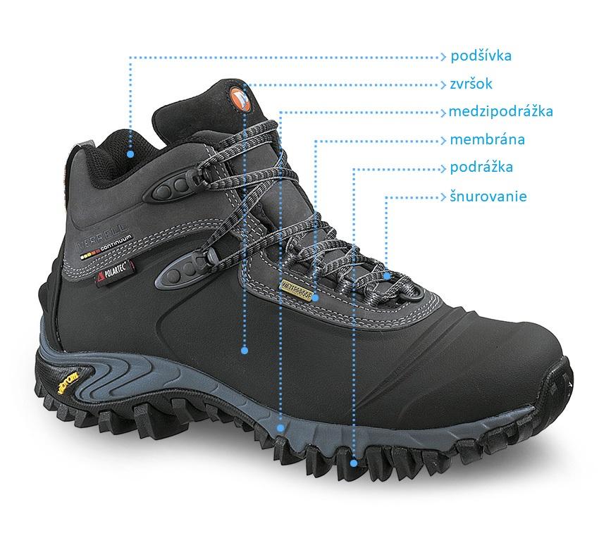 b12397158914b Ako vybrať topánky | sportisimo.sk