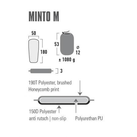 Self-inflating sleeping pad - High Peak MINTO M - 3