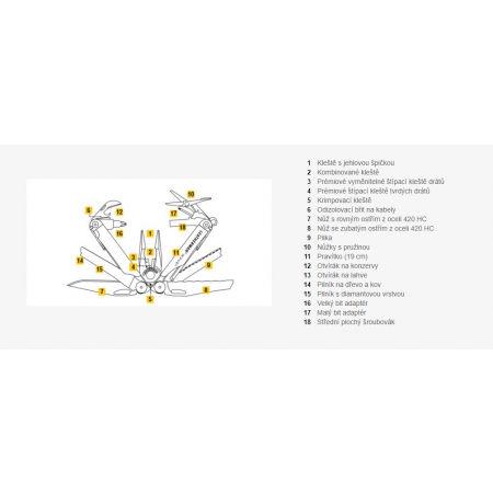 Multifunkční nářadí - Leatherman WAVE PLUS - 3