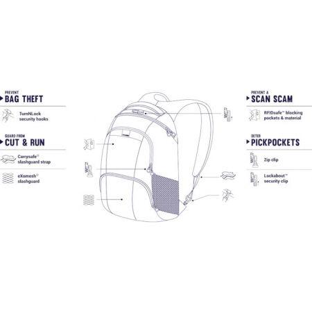 Safety backpack - Pacsafe METROSAFE LS450 BACKPACK - 5
