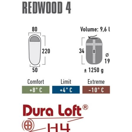 Spací pytel - High Peak REDWOOD 4 - 2