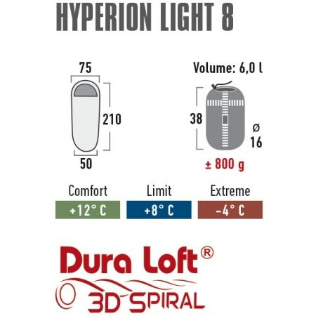 Spací pytel - High Peak HYPERION LIGHT 8 - 4