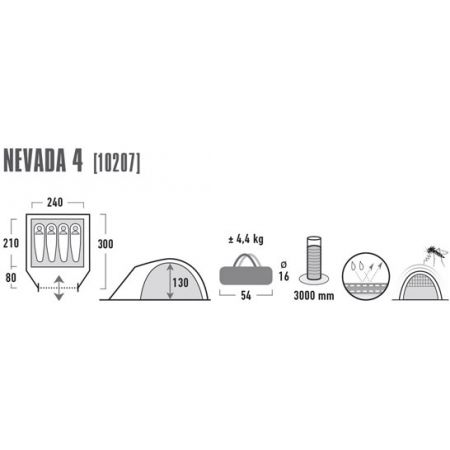 Stan - High Peak NEVADA 4 - 5
