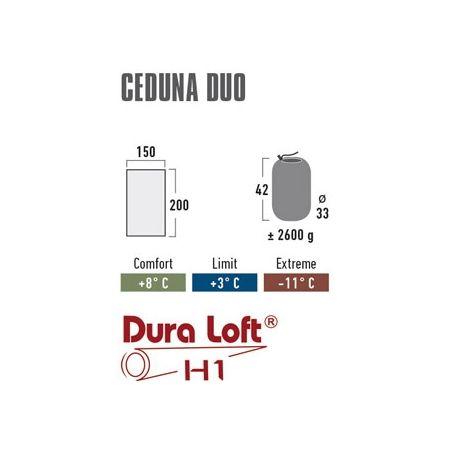 Spací vak - High Peak CEDUNA DUO - 4