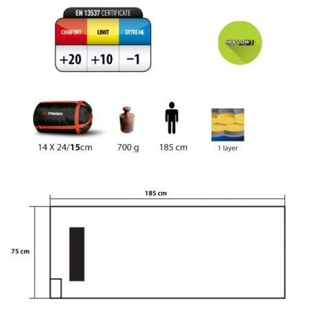 Dekový spací pytel - TRIMM RELAX - 2