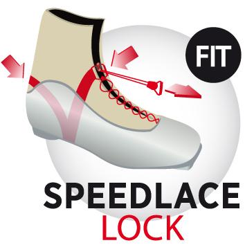 SPEEDLACE LOCK