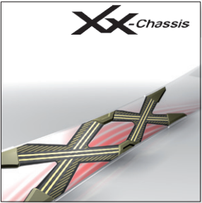 Xx chassis