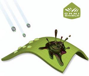 OMNI-SHIELD®