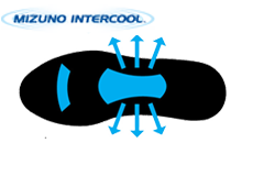 MIZUNO NTERCOOL® - for shoes