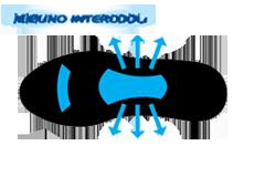 INTERCOOL®