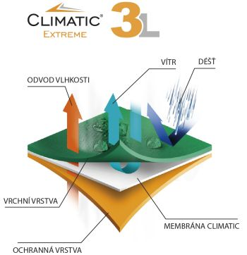 Climatic Extreme 3L